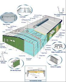 Steel Buildings Kits, Perforated / Corrugated Metal Building Wall Panels System
