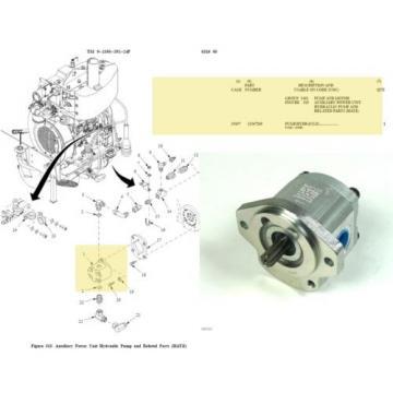 Bosh Guinea-Bissau Rexroth AZPF-12-011-LRR12MB External Gear Hydraulic pumps M88A2  Vehicles
